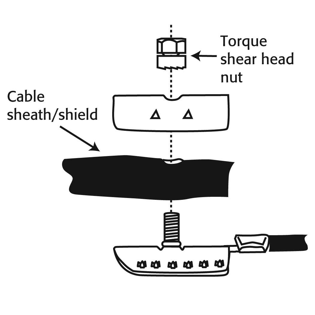 Double Rs B Bond Shield Connector With Attached Harness For Splice Cases