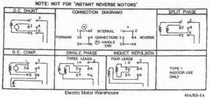 15 hp  2 hp Electric Motor Reversing Drum Switch