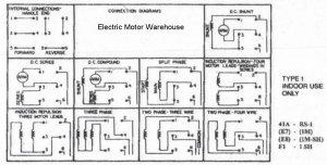 15 hp  2 hp Electric Motor Reversing Drum Switch  Spring Returned  RS1M