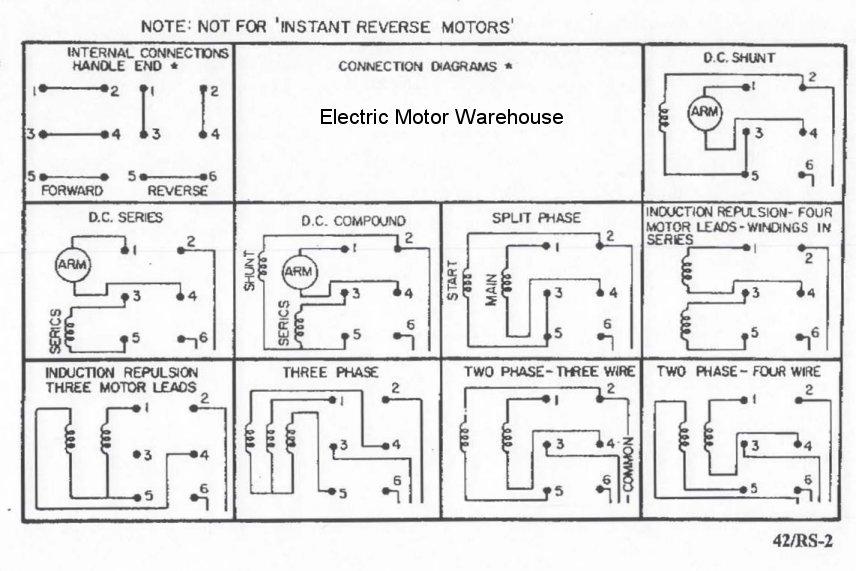 Single Phase Induction Motor Forward Reverse - impremedia.net