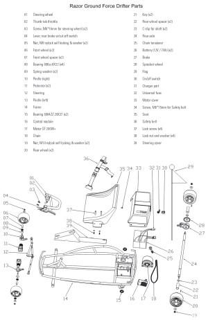 Index of manuals