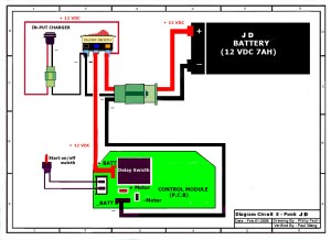 Razor Scooter Diagram | Wiring Diagram And Schematics