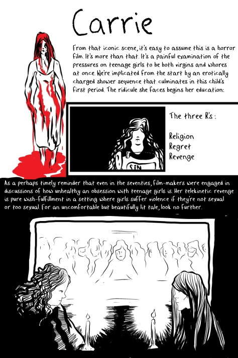 Carrie Comic Strip Review Jan 14