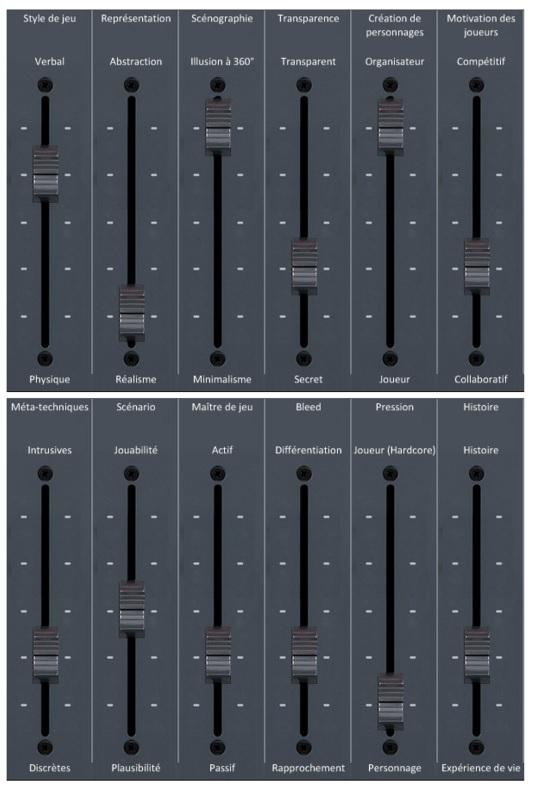 electro table mixage