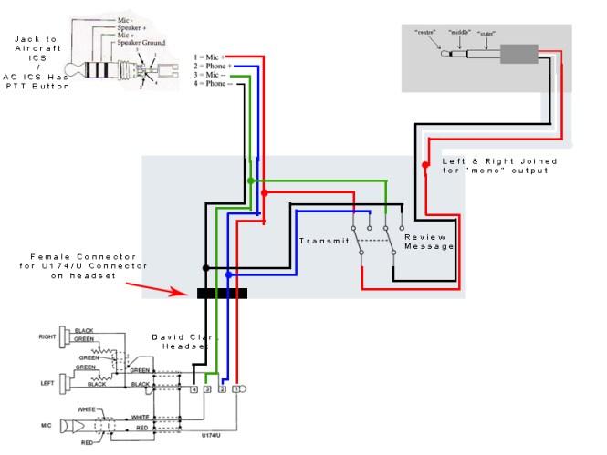 Iphone Headphones With Mic Wiring Diagram Wiring Diagram – Iphone Jack Wire Diagram