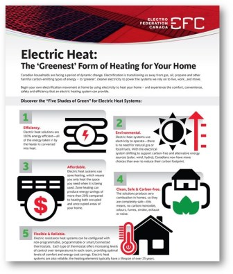 screen capture of electric heat article