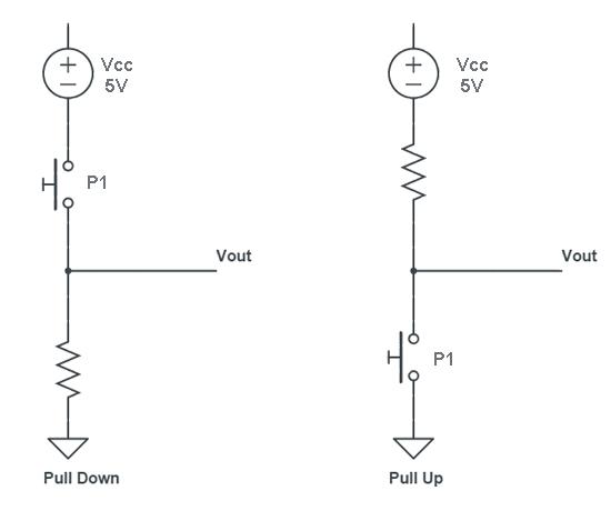 resistencia pull up y pull down 5c82ba0b92434 - Electrogeek