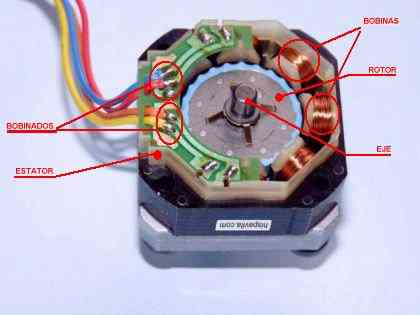bobinas motor1 - Electrogeek