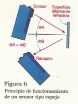 KIT 33 fig 6