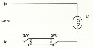 conmutador peq2
