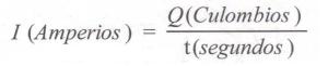 formula intensidad