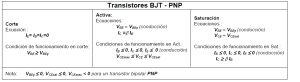 formulas pnp