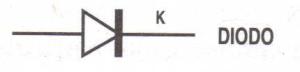 simbolo diodo