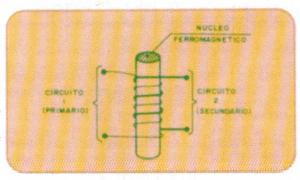trasnformador 2