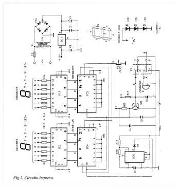Fig 2. Circuito impreso