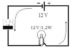 Multimetro graf3