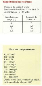 amplificador lista