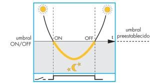 Electrónica General – Interruptores crepusculares