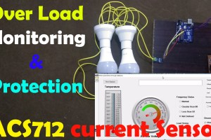 over load monitoring