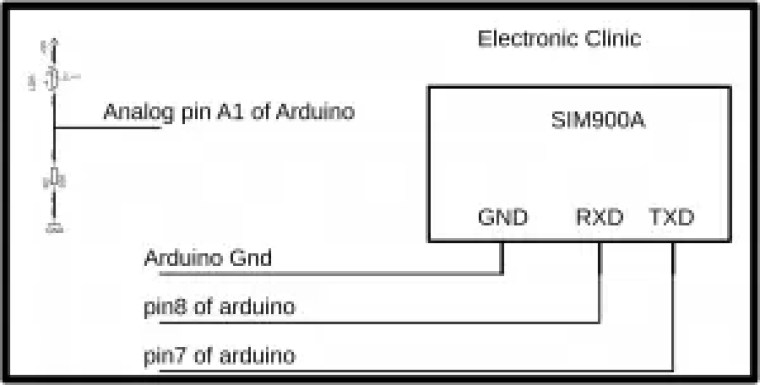 "Arduino and Gsm based laser security system ""Intruder ..."