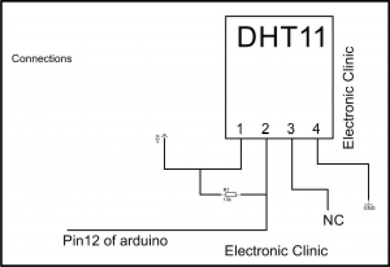 sensors data on graphs