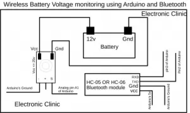 wireless battery