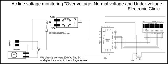 voltage Monitoring