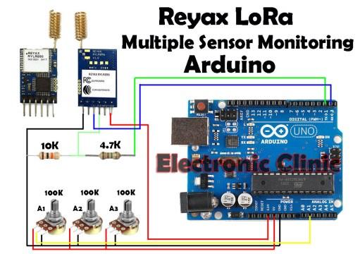Reyax Lora based Multiple Sensors