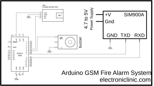 Arduino Fire Alarm