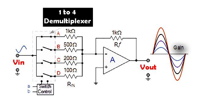 Demultiplexer in Digital Electronics:Block Diagram Truth