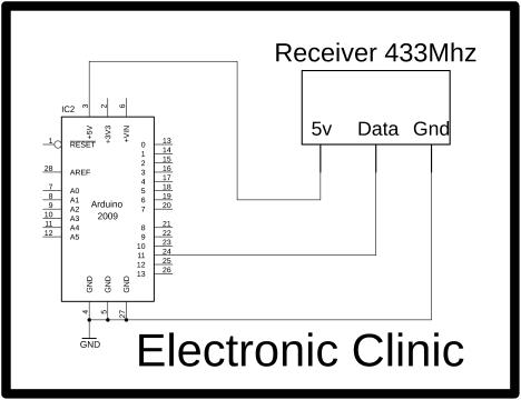 multiple sensors
