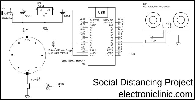 Social Distancing Project