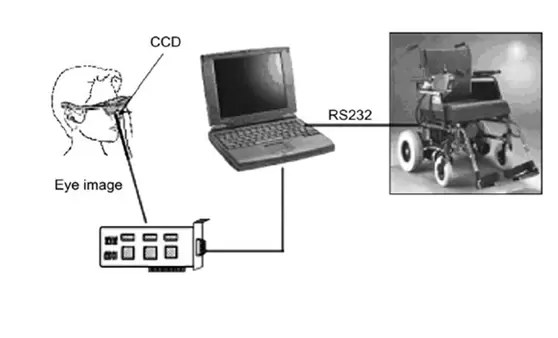 Voice Controlled Wheelchair