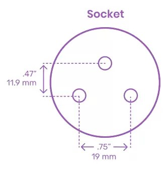 Types of Plugs and Sockets