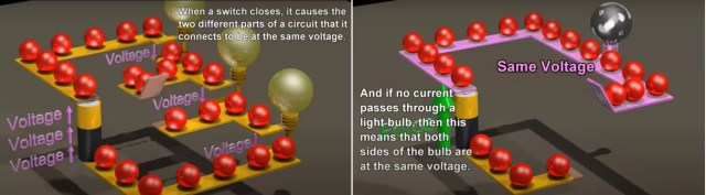 Basics of voltage and current laws