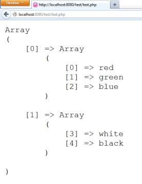 array_chunk