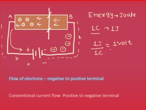 voltage current power