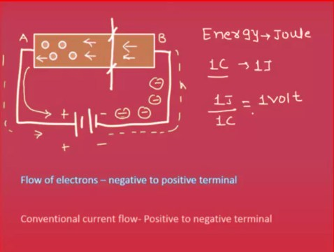 voltage current power