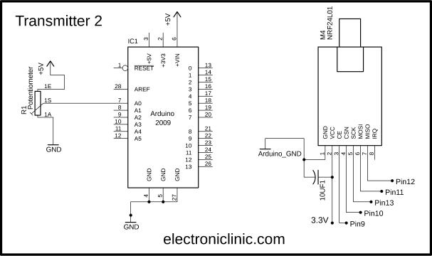 NRF24L01 Multiple Transmitters