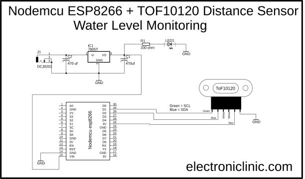 IoT Water Level Sensor