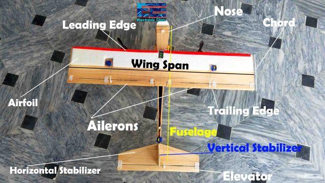 RC Plane Designing