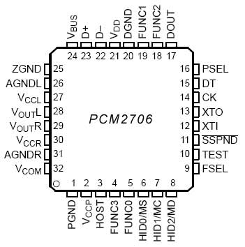 Dmx Cable Wiring Diagram besides  likewise Howto Blinking Leds as well Wire Diagram Lg Headphones in addition PCM2706 USB Soundcard. on usb soldering diagram
