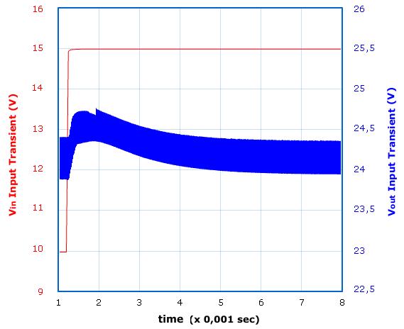 simulation_2