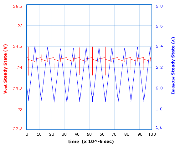 simulation_4