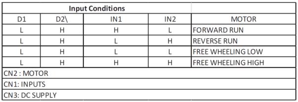 5A-H-Bridge-Module-using-MC33886-TABLE