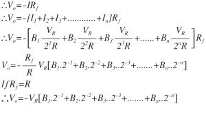 Binary Weighted Resistor DAC | Analogintegratedcircuits || Electronics Tutorial