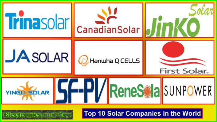 Top 10 Solar Companies in the World | List of Solar Panel