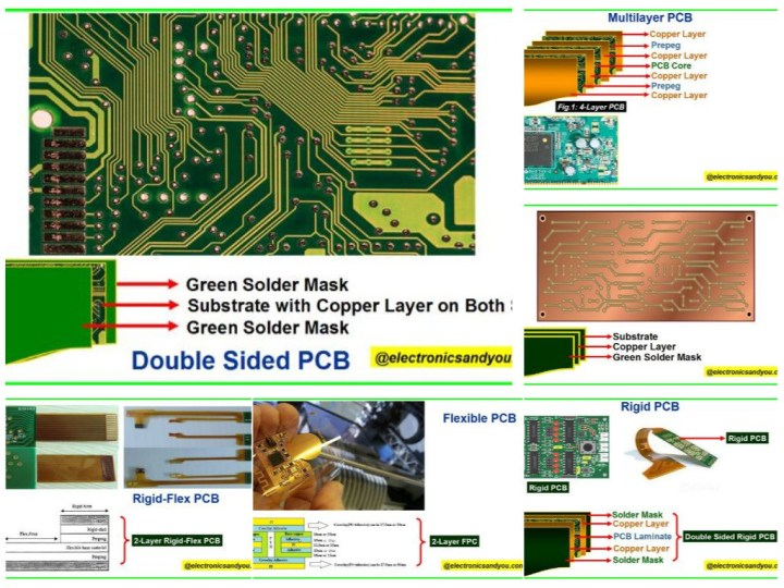 PCB Manufacturing Process | How are PCB Made - Process & Flowchart