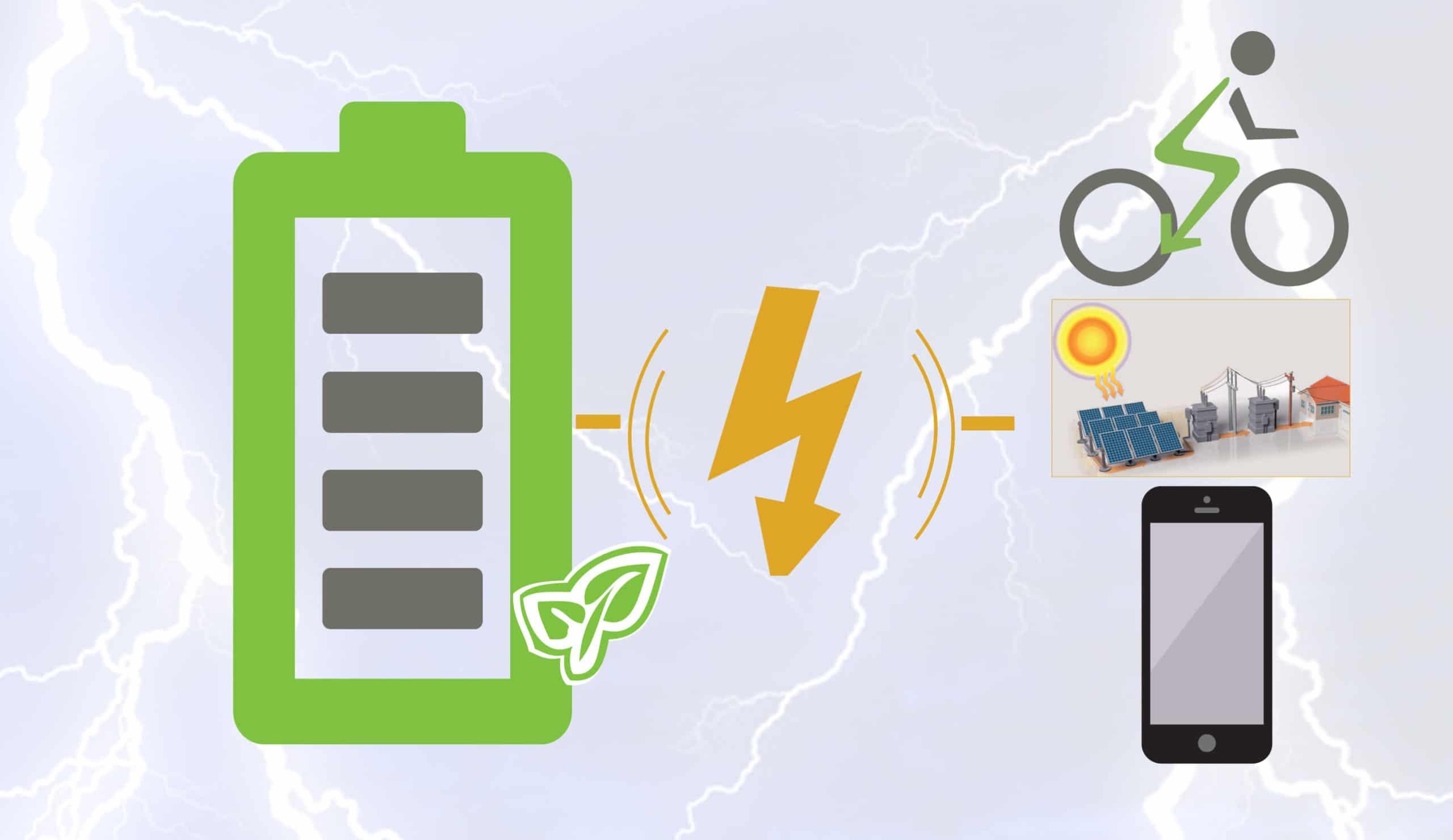 Ion Battery Li Application