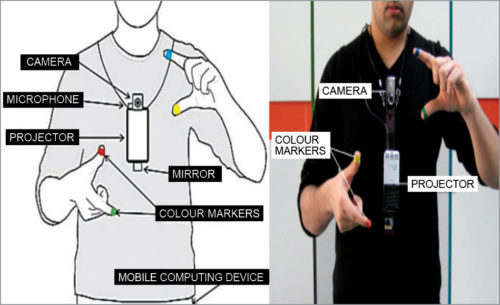 Pranav Mistry with Sixth Sense technology prototype